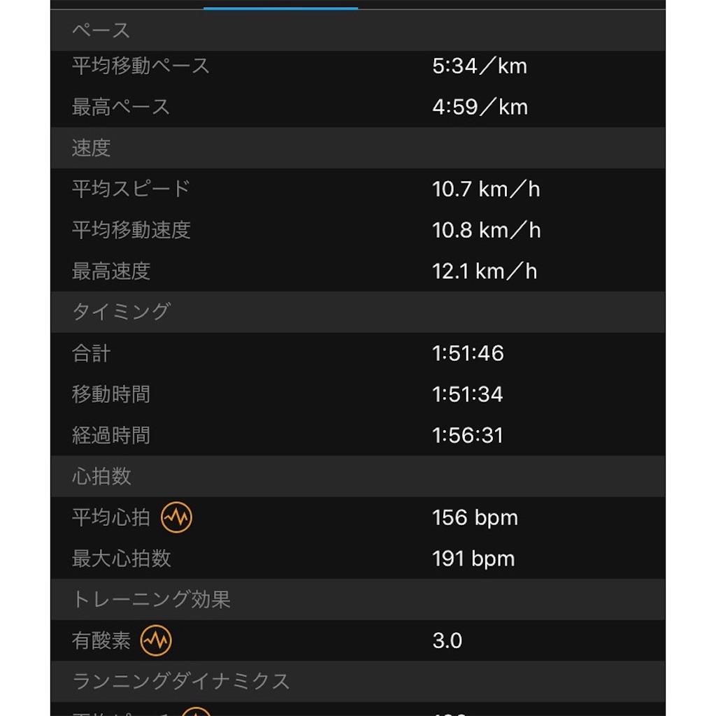 f:id:asa-run:20180226225522j:image