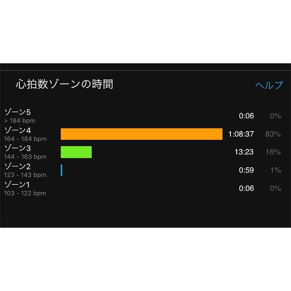 f:id:asa-run:20180304143332j:image