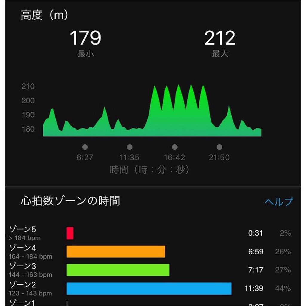 f:id:asa-run:20180522192634j:image