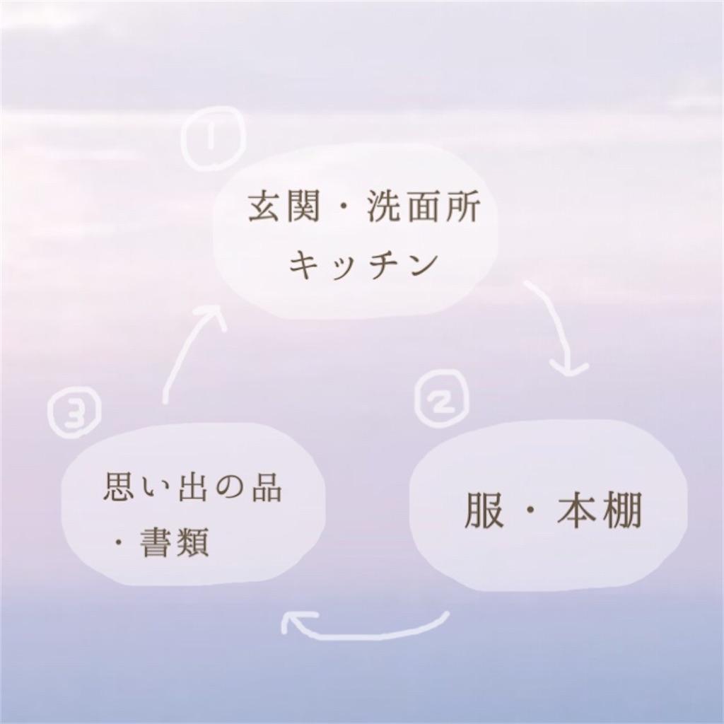 f:id:asaasa2134:20210110085326j:image