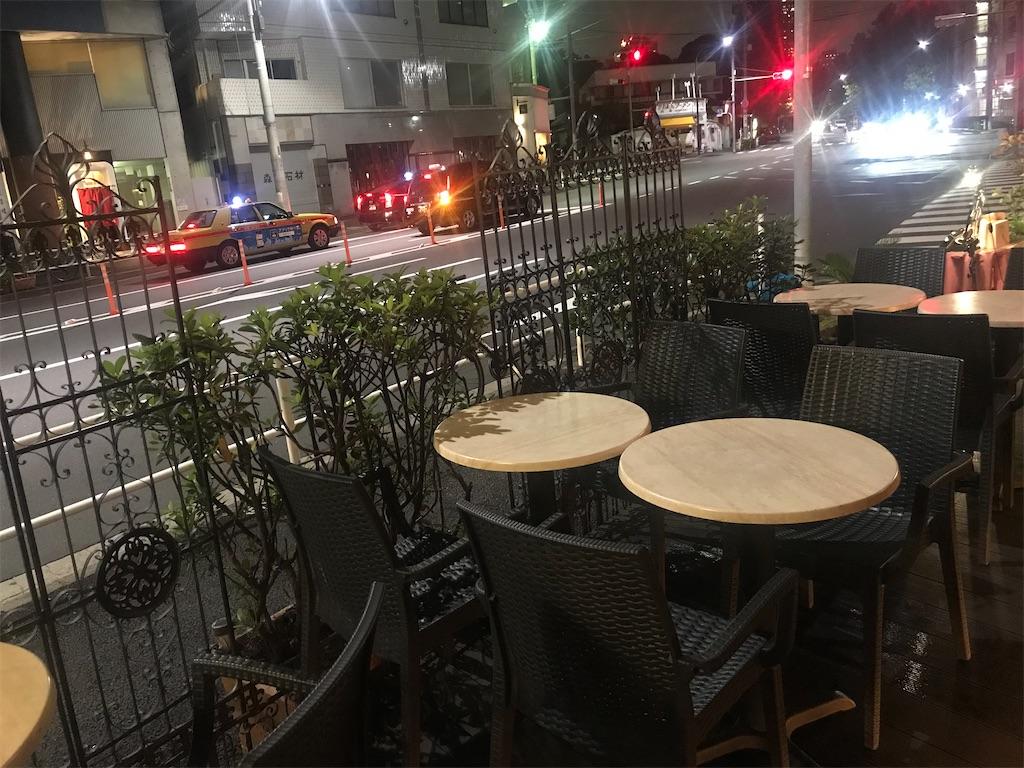 西麻布シガーバー【コイーバ・アトモスフィア・トウキョウ】