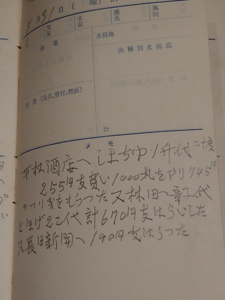 f:id:asadakeiko576:20180506153045j:plain