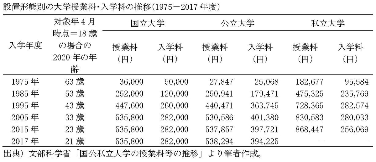 f:id:asadashinji:20201015122948j:plain