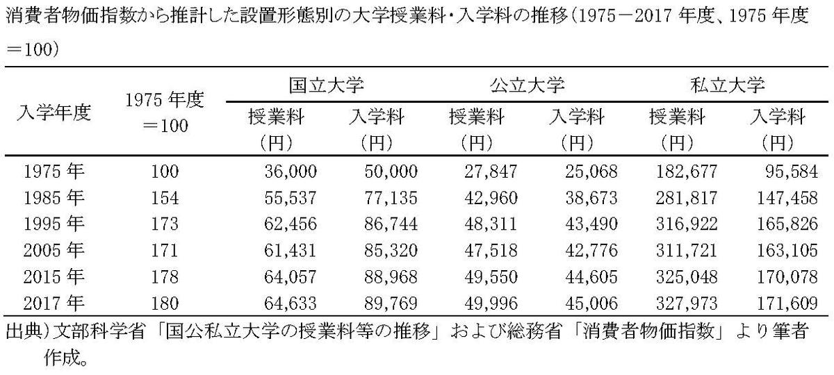 f:id:asadashinji:20201015124613j:plain