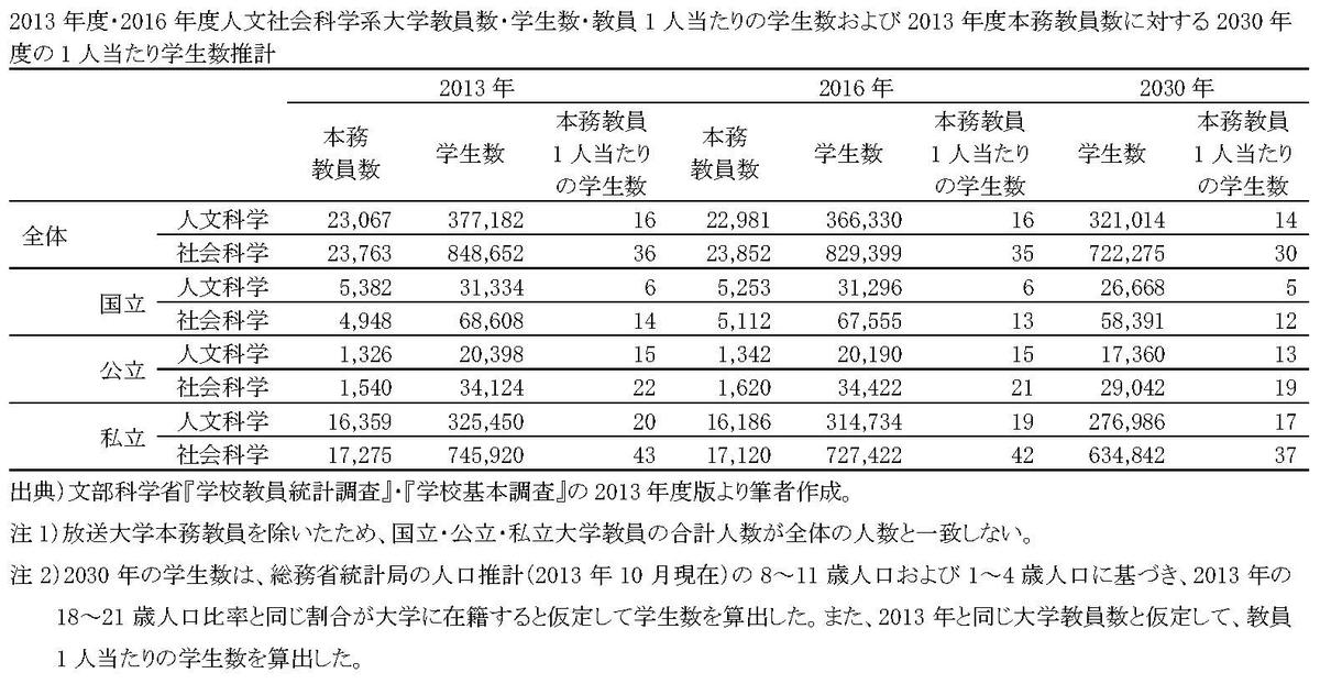 f:id:asadashinji:20201015130252j:plain