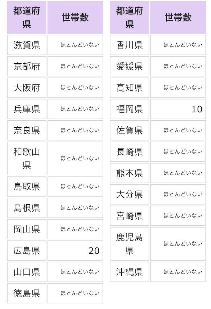 f:id:asaedashinya:20170515021437j:image