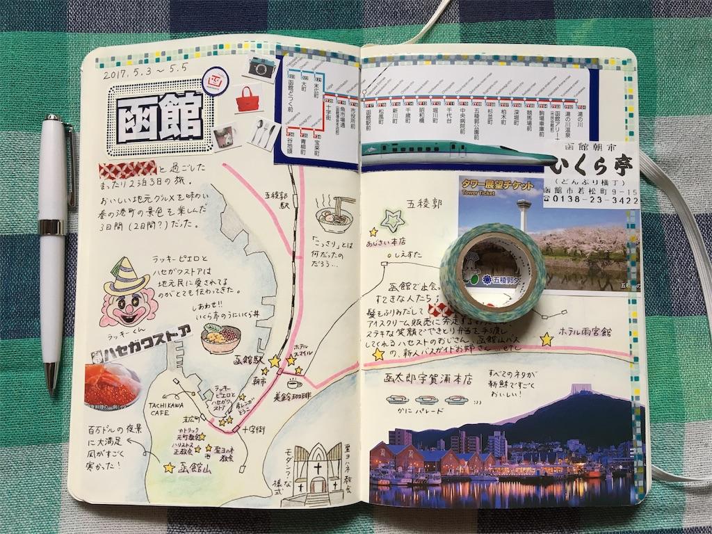 f:id:asagao-nikki:20180217131000j:image