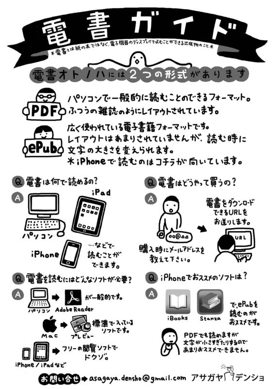 f:id:asagaya_densho:20110320084648j:image