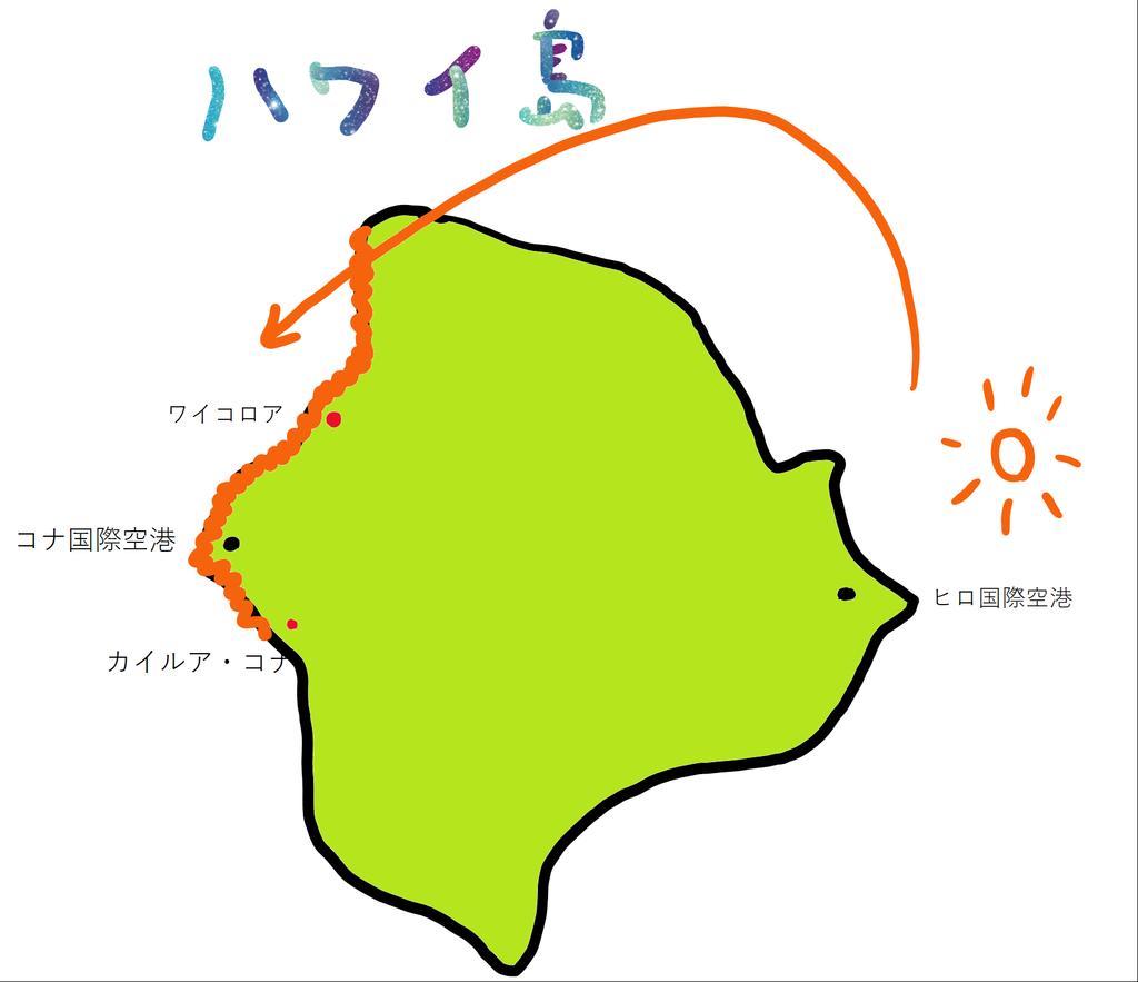f:id:asahaka1:20180923210121p:plain