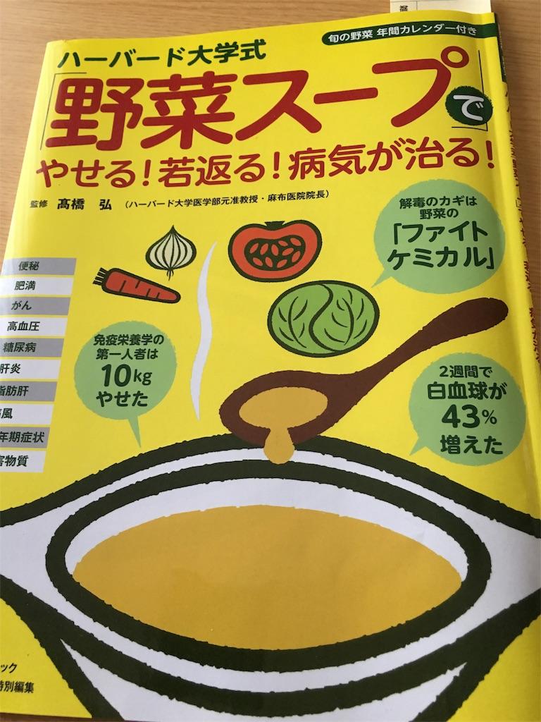 f:id:asahi-diet:20170417114140j:image