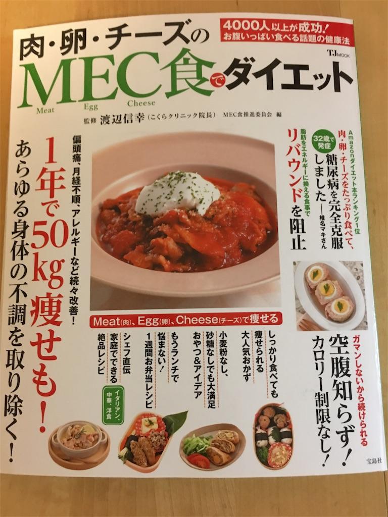 f:id:asahi-diet:20171101182017j:image