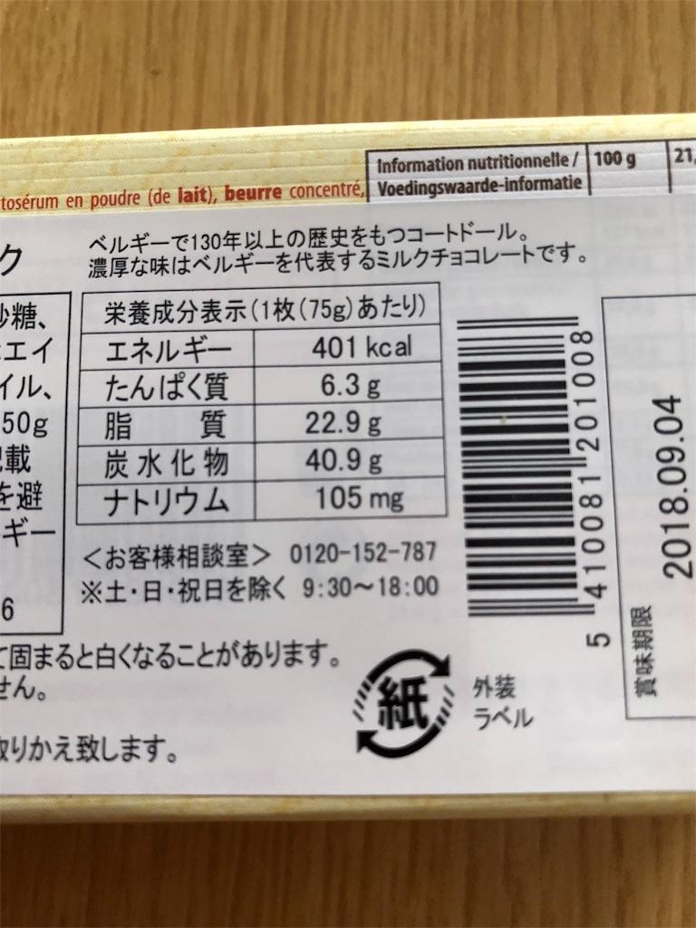 f:id:asahi-diet:20180322184819j:image
