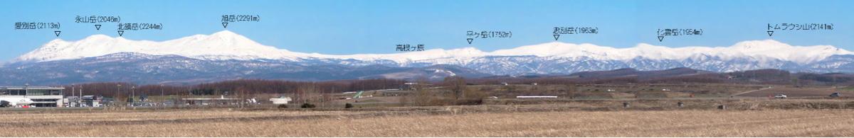 f:id:asahikawakko:20200905091042j:plain