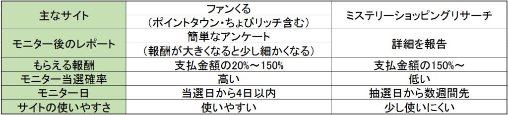 f:id:asahikoki:20160802121415p:plain