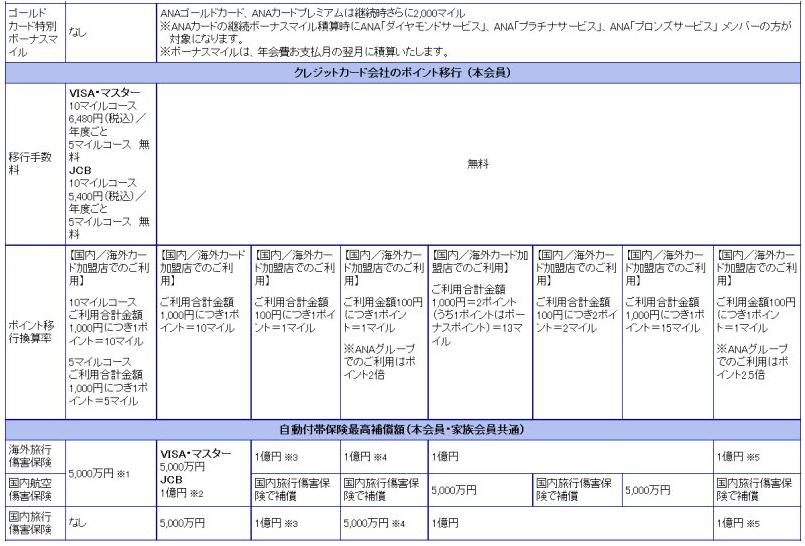 f:id:asahikoki:20170512135636p:plain