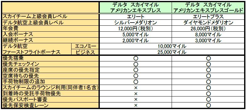f:id:asahikoki:20170612125505p:plain