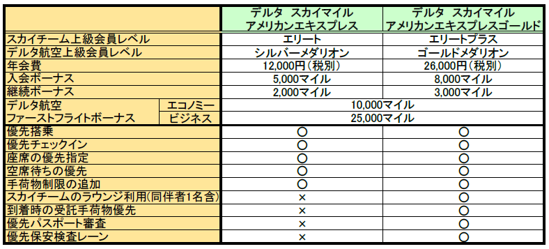 f:id:asahikoki:20170731145156p:plain
