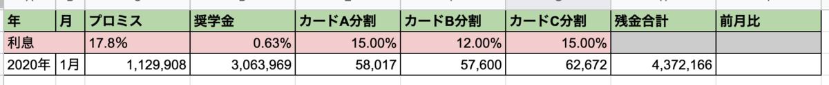 f:id:asahino_hikari:20200131234900p:plain