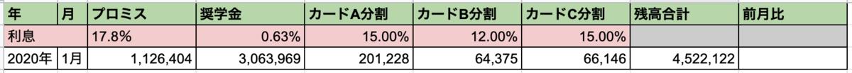 f:id:asahino_hikari:20200207213123p:plain
