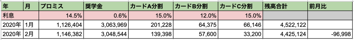 f:id:asahino_hikari:20200305125510p:plain
