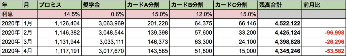 f:id:asahino_hikari:20200430170413p:plain