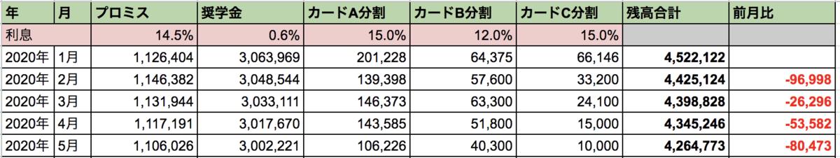 f:id:asahino_hikari:20200605015345p:plain