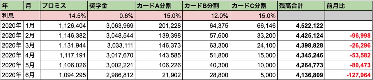 f:id:asahino_hikari:20200706025758p:plain