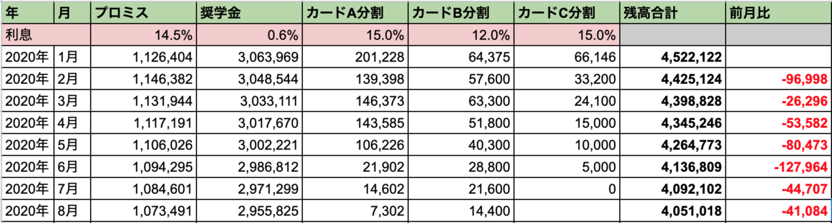 f:id:asahino_hikari:20200901132301p:plain