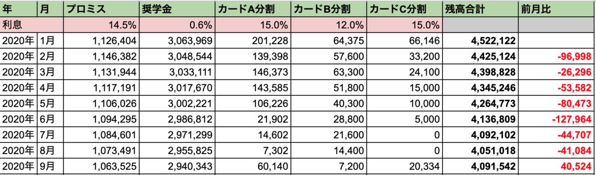 f:id:asahino_hikari:20201011030853p:plain