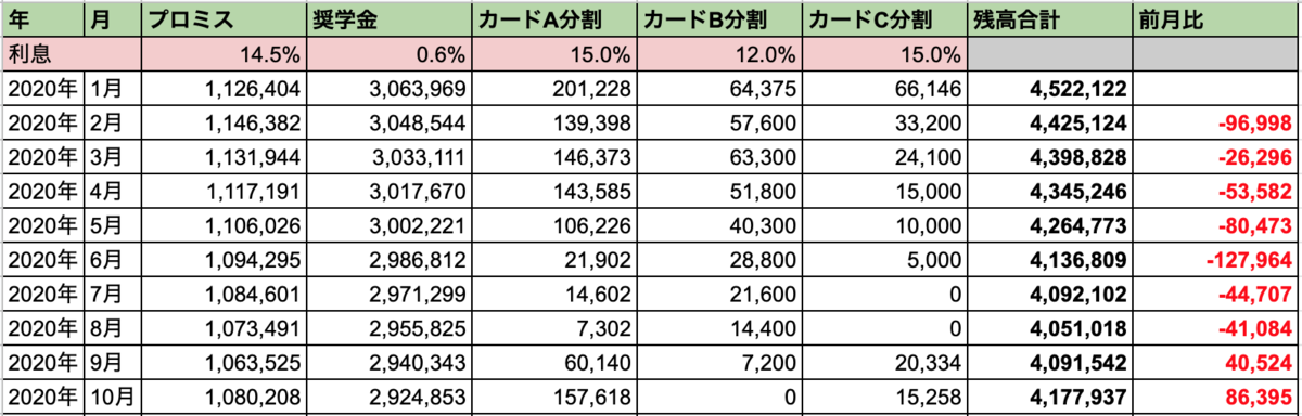 f:id:asahino_hikari:20201029005656p:plain