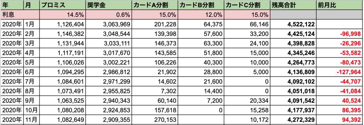 f:id:asahino_hikari:20201129174946p:plain