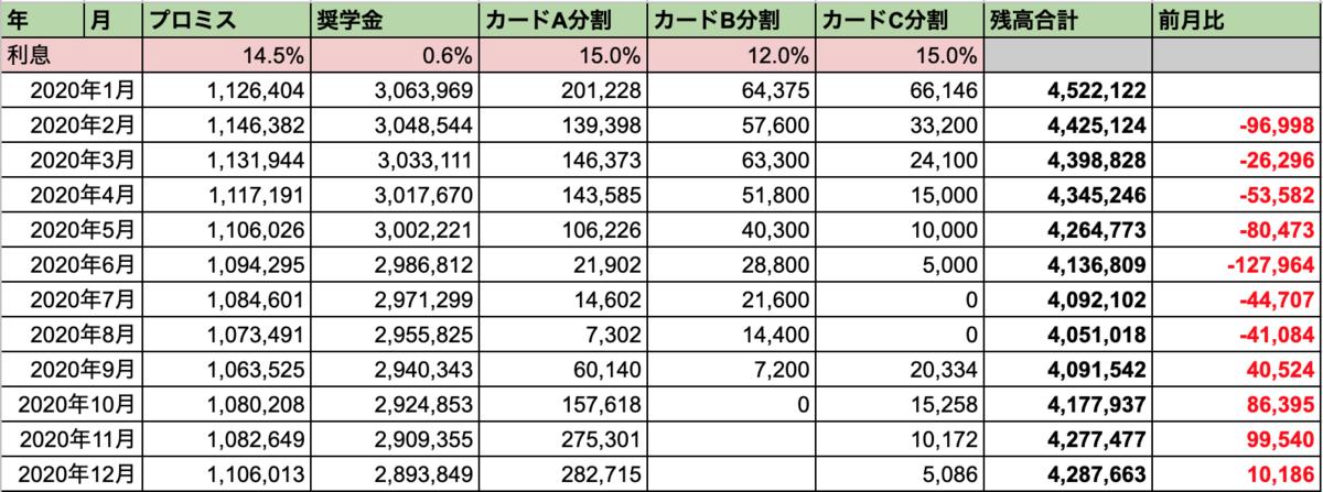 f:id:asahino_hikari:20210104155641p:plain