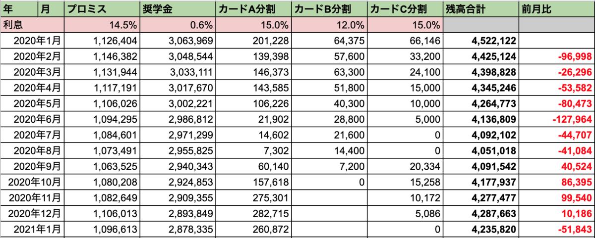 f:id:asahino_hikari:20210208233547p:plain