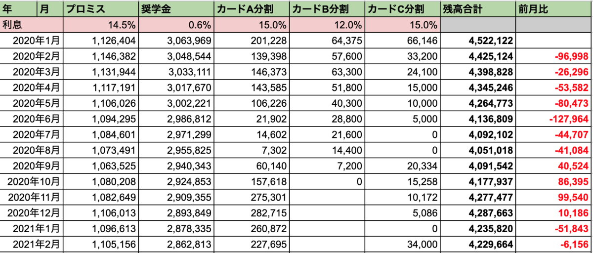 f:id:asahino_hikari:20210304221053p:plain