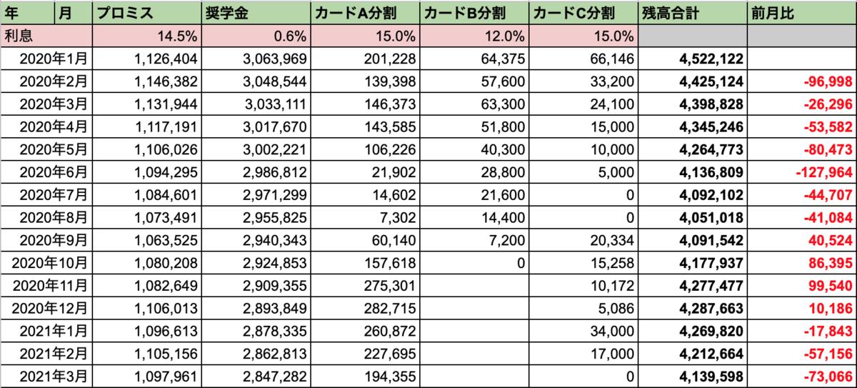 f:id:asahino_hikari:20210407125036p:plain