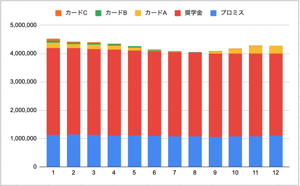 f:id:asahino_hikari:20210409004957p:plain