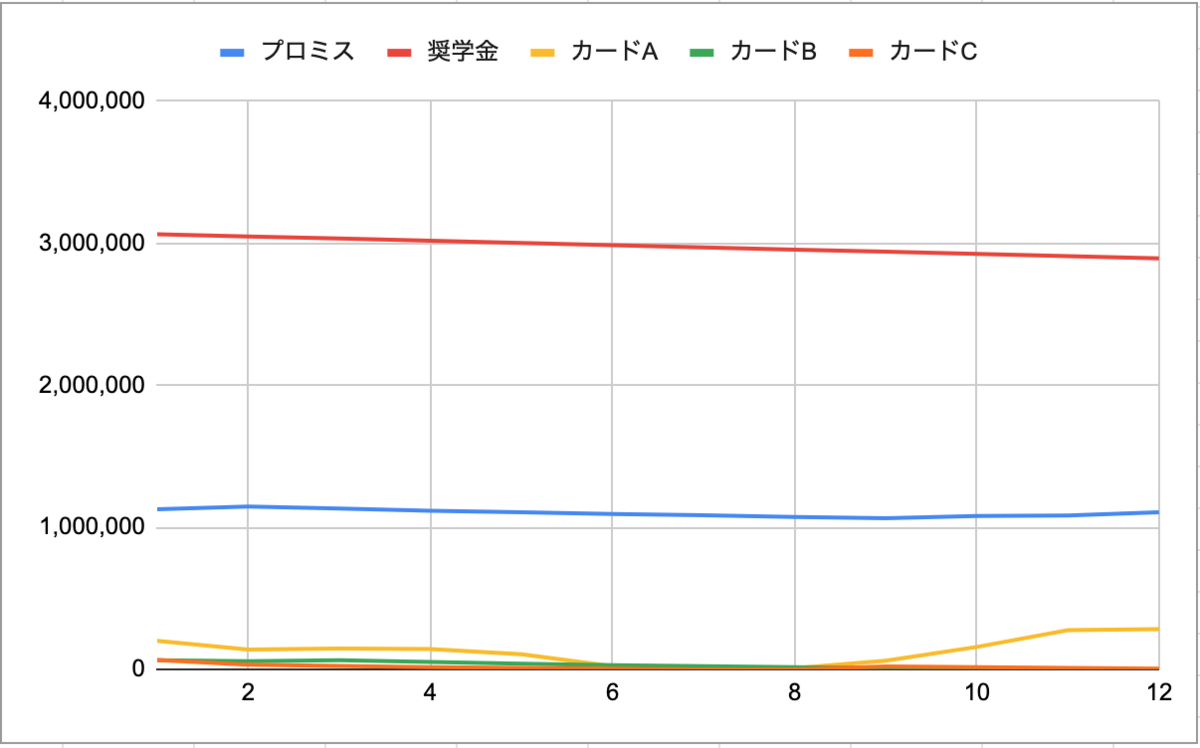 f:id:asahino_hikari:20210409005046p:plain