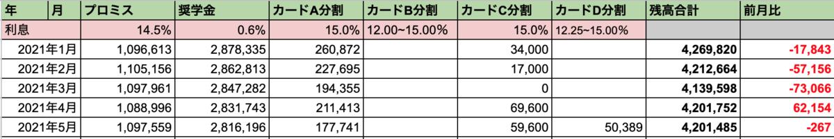 f:id:asahino_hikari:20210611124007p:plain