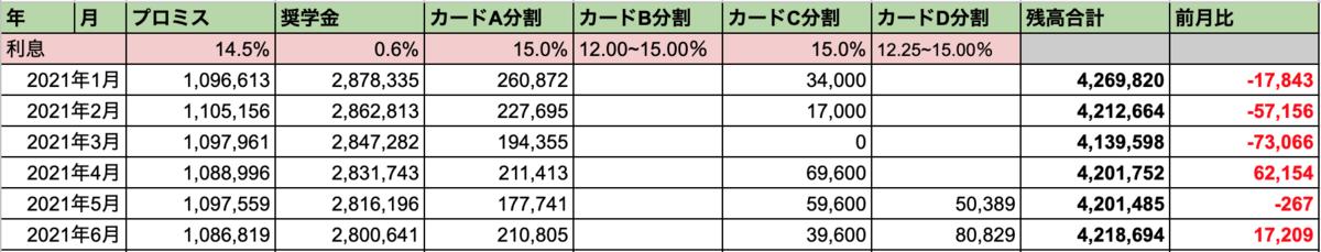 f:id:asahino_hikari:20210709003749p:plain