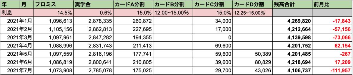 f:id:asahino_hikari:20210831123939p:plain
