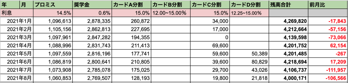 f:id:asahino_hikari:20210909170534p:plain