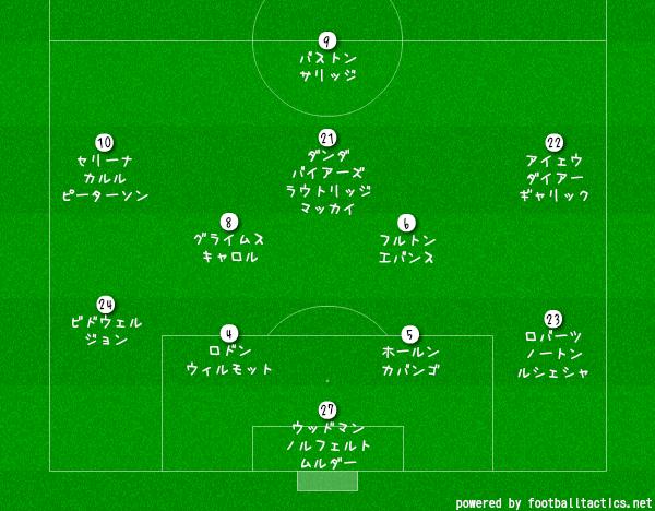 f:id:asahishimoda:20190908165854p:plain