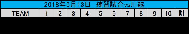 f:id:asaka-ob:20180620203959p:plain