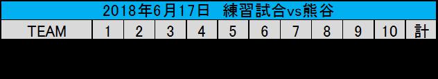 f:id:asaka-ob:20180620212727p:plain