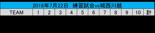 f:id:asaka-ob:20180727132705p:plain