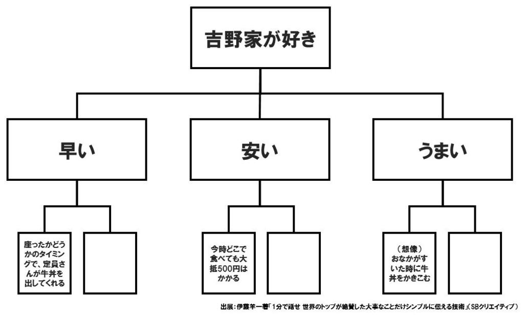 f:id:asakara0801:20180818173909j:plain