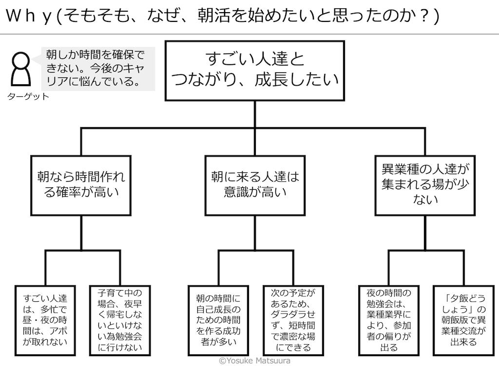 f:id:asakara0801:20180917234727p:plain