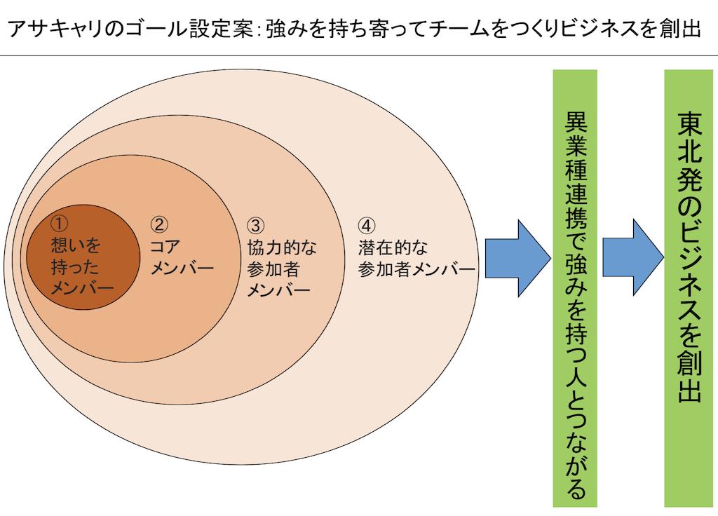 f:id:asakara0801:20180918064950p:plain