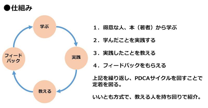 f:id:asakara0801:20180918070314p:plain