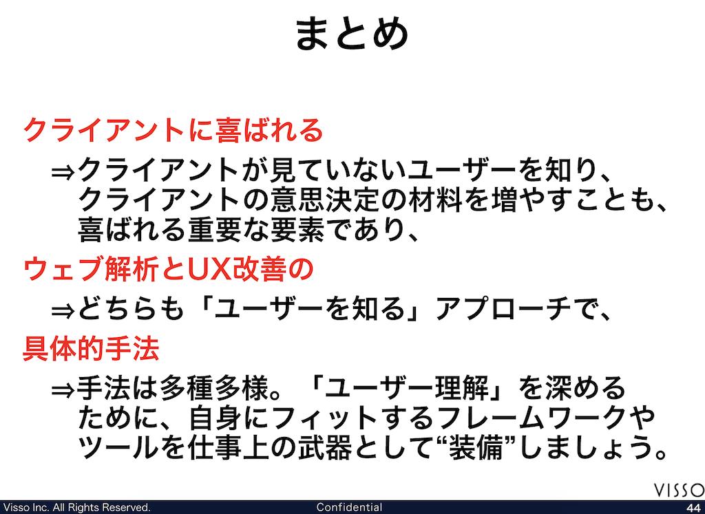 f:id:asakara0801:20180921235418p:plain